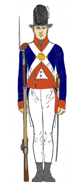 The Uniforms and Equipment - Lewis and Clark - Corps of