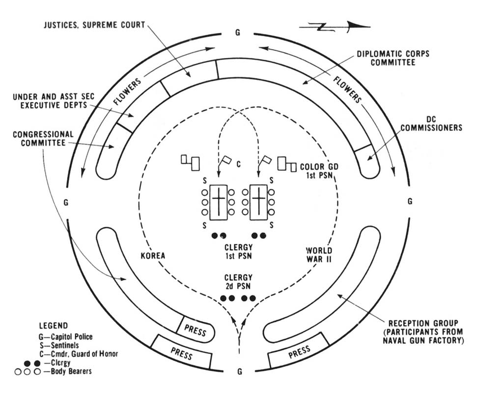 Army Radio Diagram