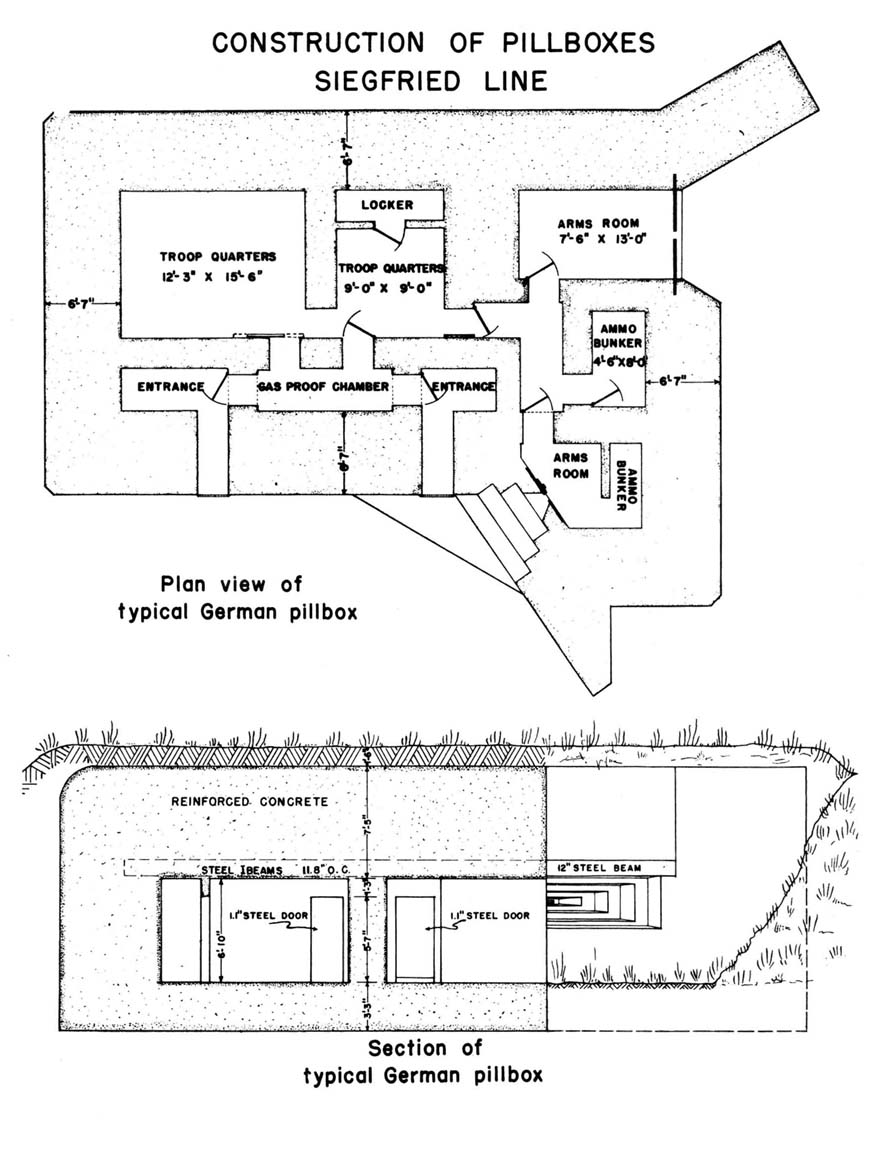 Office Of Medical History Westpointe 3 Speed Fan Wiring Schematic Photo Construction Pillboxes Siegfried Line