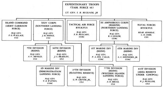 Troop To Task Army Chapter I Operation Iceberg