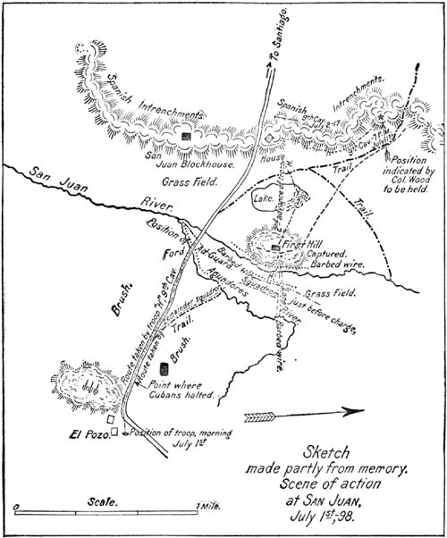 Map sketched partly from memory. Scene of action at San 