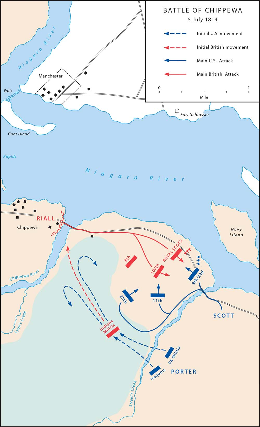 Map: The Battle of Chippewa